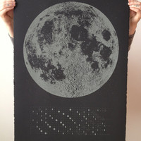 New - Glow in the Dark Moon 2015 Moon Phases Calendar, 22x30 large screenprint, matte grey print black, luna lunar wall art, space, stars
