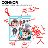 Detroit Become Human [Chibi Figure Box] Acrylic Keychains from sin ❤