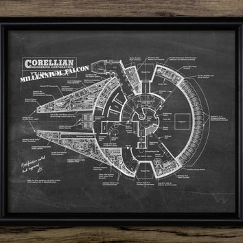 Star Wars Millennium Falcon Patent Print - Vintage Patent Print - Spacecraft Decor - Printable Art - Single Print #510 -INSTANT DOWNLOAD