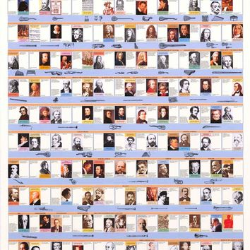 Classical Music Composers Timeline Poster 27x39