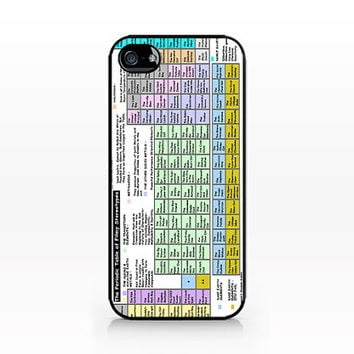 AWC-202-Periodic Table-Hard Plastic Case for iPhone 4/4S, 5/5S, Samsung s3/s4