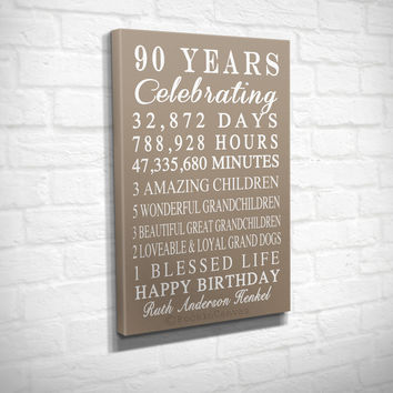 90th BIRTHDAY Gift, Anniversary, Sign Print Personalized Art Canvas Mom Dad Grandma Birthday Best Friend Keepsake Custom Canvas RockinCanvas