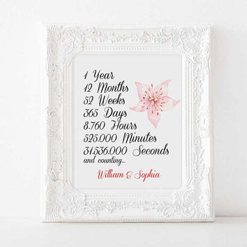 ... Year Anniversary Gift for Husband Housewarming Gift valentines Gift