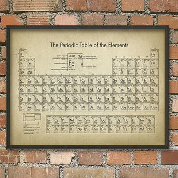 Periodic Table of Elements Wall Art Poster 2