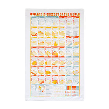Classic Cheeses of the World Towel | types of cheese, tea towel