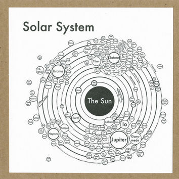 Letterpress Solar System Map - Moons - Planets - Comets - Minimalist - Simple