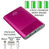 Rapid Charge 3x Backup Battery | Power Bank for Phones and Mobile Devices