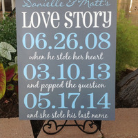 Personalized Wedding - Love Story Important Date Sign large 16x20, Wedding Decor , Anniversary Castle Inn Designs - Special Dates