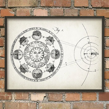 Antique Astronomy Science Wall Art Poster - Celestial Observer Home Decor - Sun Solar System Giclee Art Print (Q15)