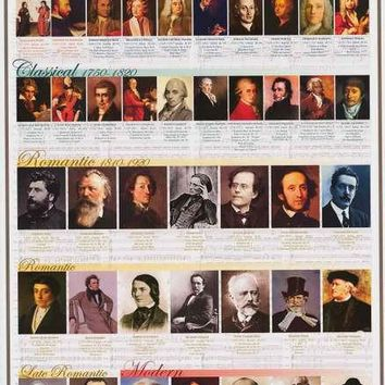 Great Composers Poster 24x36