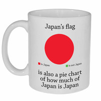 Japans Flag is Also A Pie Chart of Japan Coffee or Tea Mug