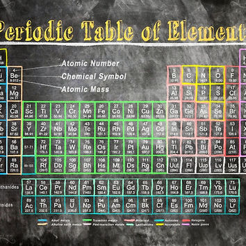 Vintage Chalkboard Periodic Table Of Elements Poster