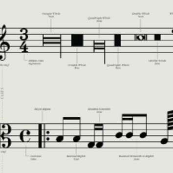 A Visual Guide to Musical Notation