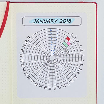 bullet journal monthly tracker - on sticker paper - 9 tracking options on one page - set of 12 months -  wheel habit tracker - A5 size