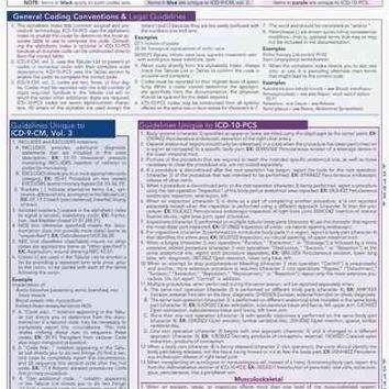 Medical Coding Quick Reference Card: ICD-9-CM, Vol. 3 & ICD-10-PCS (Quick Study Academic)