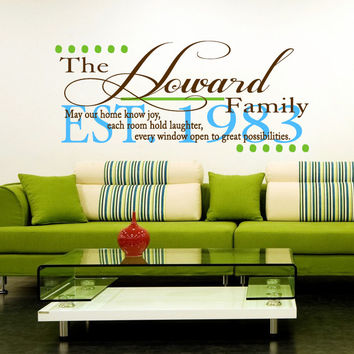 Family Name and Est Date Wall Decor