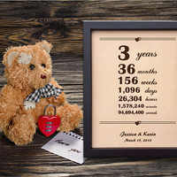 Lik74 Leather Engraved Wedding Third Anniversary three years time week month personalized gift