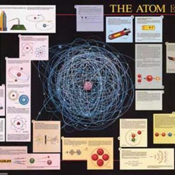 The Atom Science Education Poster 27x39