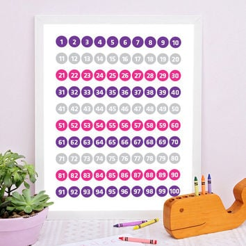Numbers 1 to 100, Counting, Playroom Decor, Education Wall Art, Number Chart Printable, Number Poster, Education Printable, Number Printable