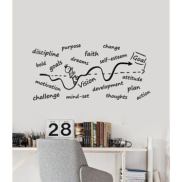 Vinyl Wall Decal Office Space Discipline Purpose Dreams Change Action Art Stickers Mural (g1184)
