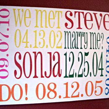 PERSONALIZED Family Important Dates - whimsical art - wood sign - personalized Subway Art - Castle Inn Designs wood sign