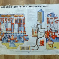 Vintage Soviet CCCP Engine Blueprint School Pull Down Drowing Cutaway engine Moskvich 408 Oiling system