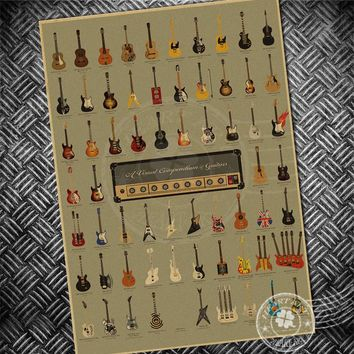 Vintage Guitar Collection Poster