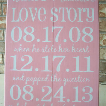 Best Couples Wedding Shower Signs Products on Wanelo