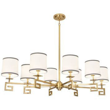 Mykonos Oval Chandelier in Various Finishes design by Jonathan Adler – BURKE DECOR