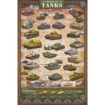 History of Tanks Military Poster 24x36