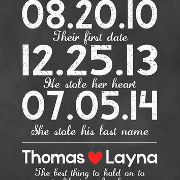 Custom Wedding Gift, Important Date Art - The Day we Met - Wedding Date - 8x10 Personalized Art Print, Special Dates, Quote, Romantic Gift