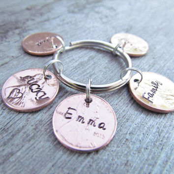 Best Lucky Name Products on Wanelo