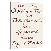 Family & Special Dates Art Sign - Cotton Anniversary Gift - Personalized Gift Decor Wedding Engagement Dates 12x16