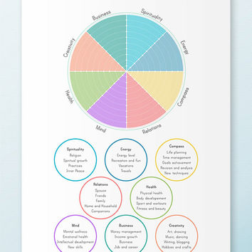 LIFE BALANCE WHEEL A5 Printable Filofax Inserts personal organizer printable pdf Wheel of Life Balance Template. Instant Download 4 pages