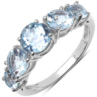 2.80CT Blue Topaz Sterling Silver Ring