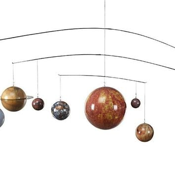 Scaled Planets Solar System Mobile
