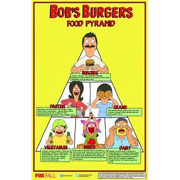 Bobs Burgers Food Pyramid Poster Standup 4inx6in