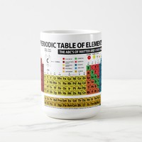 Periodic Table of Elements - 2018 Coffee Mug