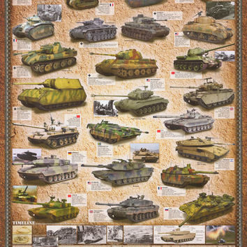 History of Tanks Armored Weapons Military Poster 24x36