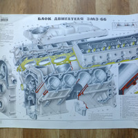 Vintage Soviet CCCP Engine Blueprint School Pull Down Drowing Cutaway engine  ZMZ-66 Engine Block
