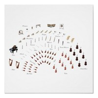 Orchestra Layout Posters from Zazzle.com