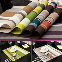 Waterproof Placemats Kitchen Dining Table