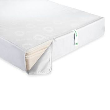 CleanRest® Cot Mattress Encasement