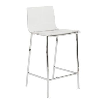 Crystal Clear Counter Stool ACRYLIC/CHROME - Set of 2
