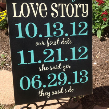 Personalized Wedding - Love Story Important Date Sign, Engagement photo prop, Wedding Gift , Anniversary Castle Inn Designs - Special Dates