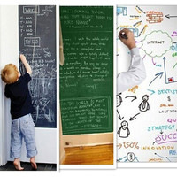 Removable Chalkboard decoration stickers