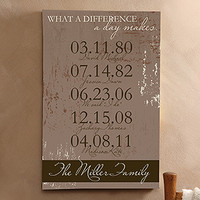 Personalized Canvas Art - Special Dates - Entertaining & Home Gifts