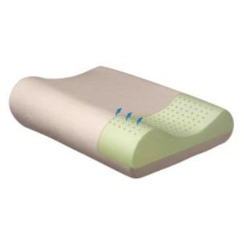 Ventilated Contour Memory Foam Pillow- Cannon-Bed & Bath-Bedding Essentials-Pillows