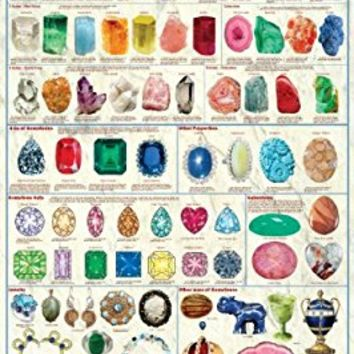 Laminated Introduction to Gemstones Poster