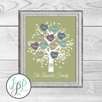 Family Tree Printable, Print at Home Personalized Grandparent Gift,Custom Parents Gift, Family Gift. Family Tree Personalized, Mother Gift